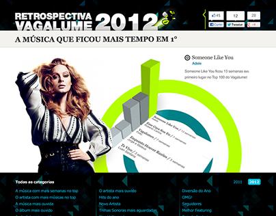 Retrospectiva Vagalume 2012 - Hotsite