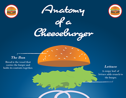 Anatomy of a Cheeseburger