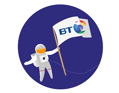 British Telecom: Online Data Management