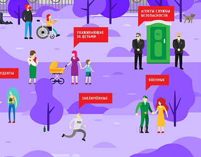 Social experience trap in Belarus, illustration