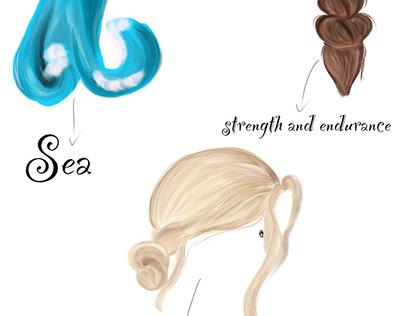 Shampoo project