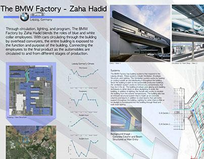 Case Study - BMW Factory Zaha Hadid
