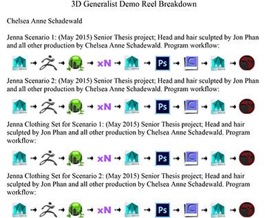 3D Generalist Demo Reel Breakdown