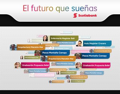 El futuro que sueñas - Scotiabank