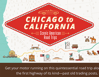 Route 66 Road Trip Infographic