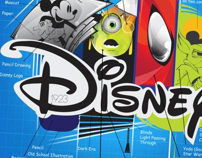 DisneyStudy