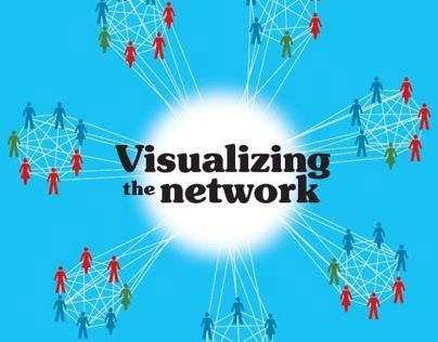 Visualizing the Network