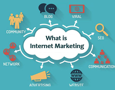 Internet Marketing Strategy Is Beneficial- BrianCantor