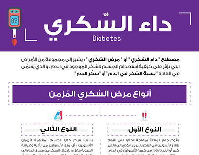 إنفوجرافيك داء السكري Diabetes Infographic in Arabic