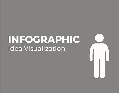 Idea Visualization - Climate Change