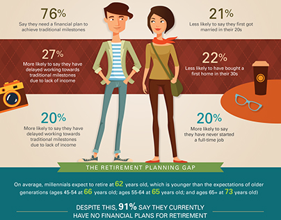 MDRT Infographic