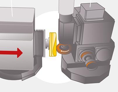 TNO Freeform Optics Machines