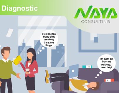 Naya Consulting - Infographics