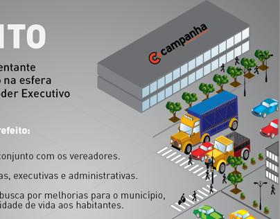 2012 Brazilian Election