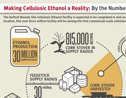 dupont cellulosic ethanol infographic on behance