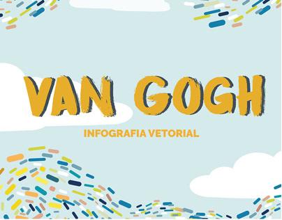 Van Gogh - Infographic/Infografia