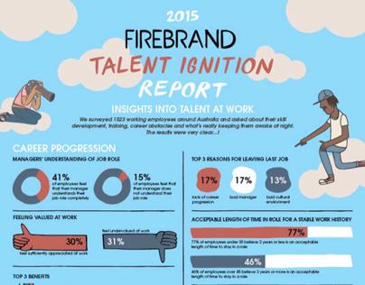 Infographics for Firebrand Sydney