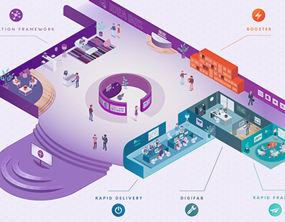 Sopra Steria _ Isometric Illustration