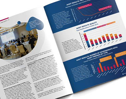Graduate School Annual Report