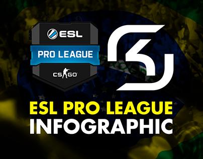ESL Pro League Season 4 Finals Infographic