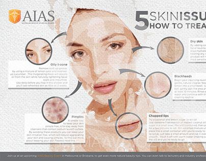 Infographic Design – AIAS