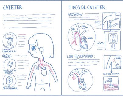 Proceso material ilustrado cáncer infantil