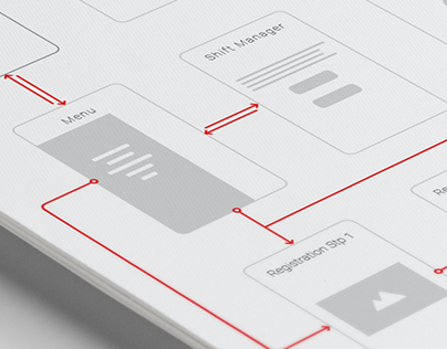 Vodafone Mobile App - User Flow Diagram