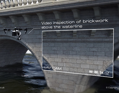 Gaist Bridge Survey Explainer