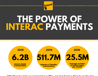 The Use of Interac for Casino Payments