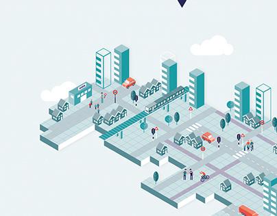 Koers mobiliteit 2030