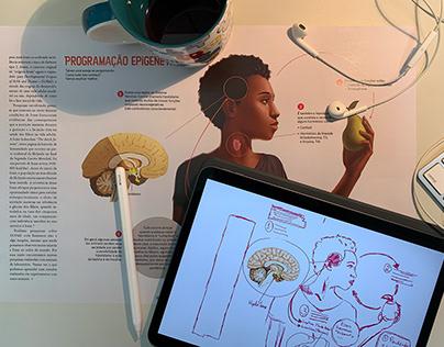 Edição de arte e Infográfico :: Programação Epigenética