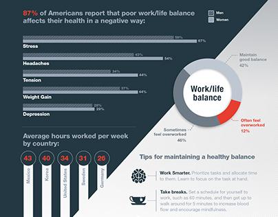 Wellness Week Infographics