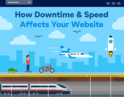 How Downtime & Speed Affects Your Website [Infographic]