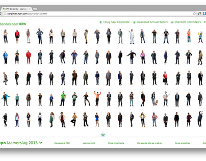 KPN digital anual report 2015