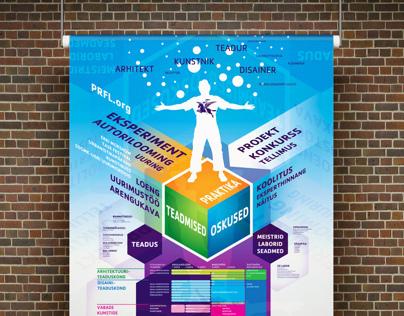 Visualisation of Estonian Art Academy