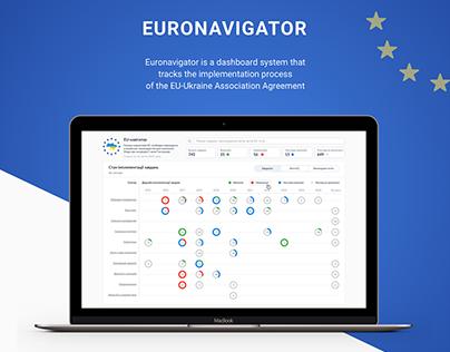 Euronavigator