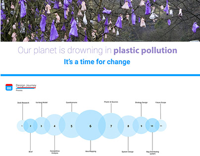 A Plastic Free Initiative.