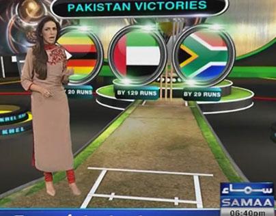 Cricket World Cup 2015 Virtuals