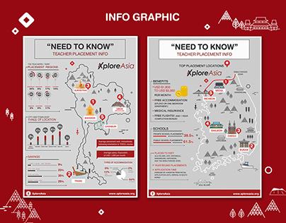 Infographic - Teacher Placement info -