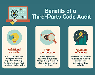 Benefits of a 3rd Party Code Audit