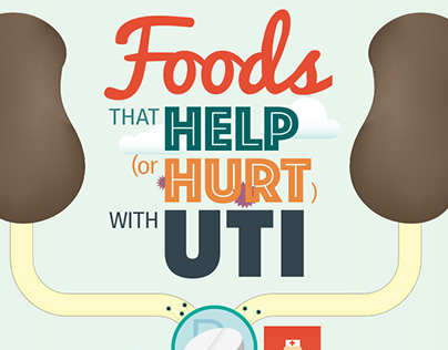 Foods That Help Or Hurt With UTI