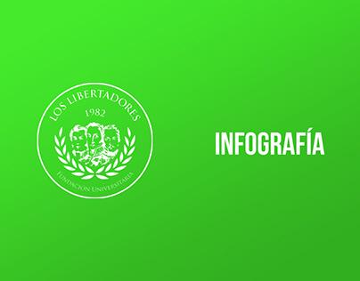 Infografía Los Libertadores