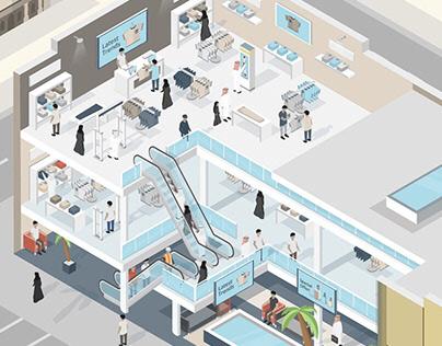 Smart Shopping Mall (IoT) Saudi Arabia