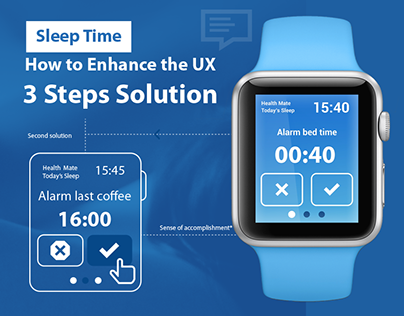 How to Enhance the UX on Watch Device