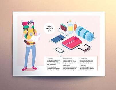Backpack – Infomap