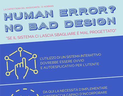 HUMAN CENTERED_Infographic