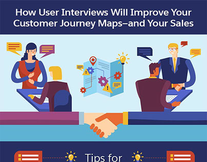 User Interviews | INFOGRAPHIC