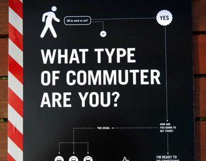 What Type Of Commuter Are You?