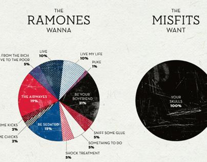Ramones vs Misfits 4th Edition Prints