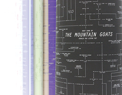 discography the mountain goats - 404×316